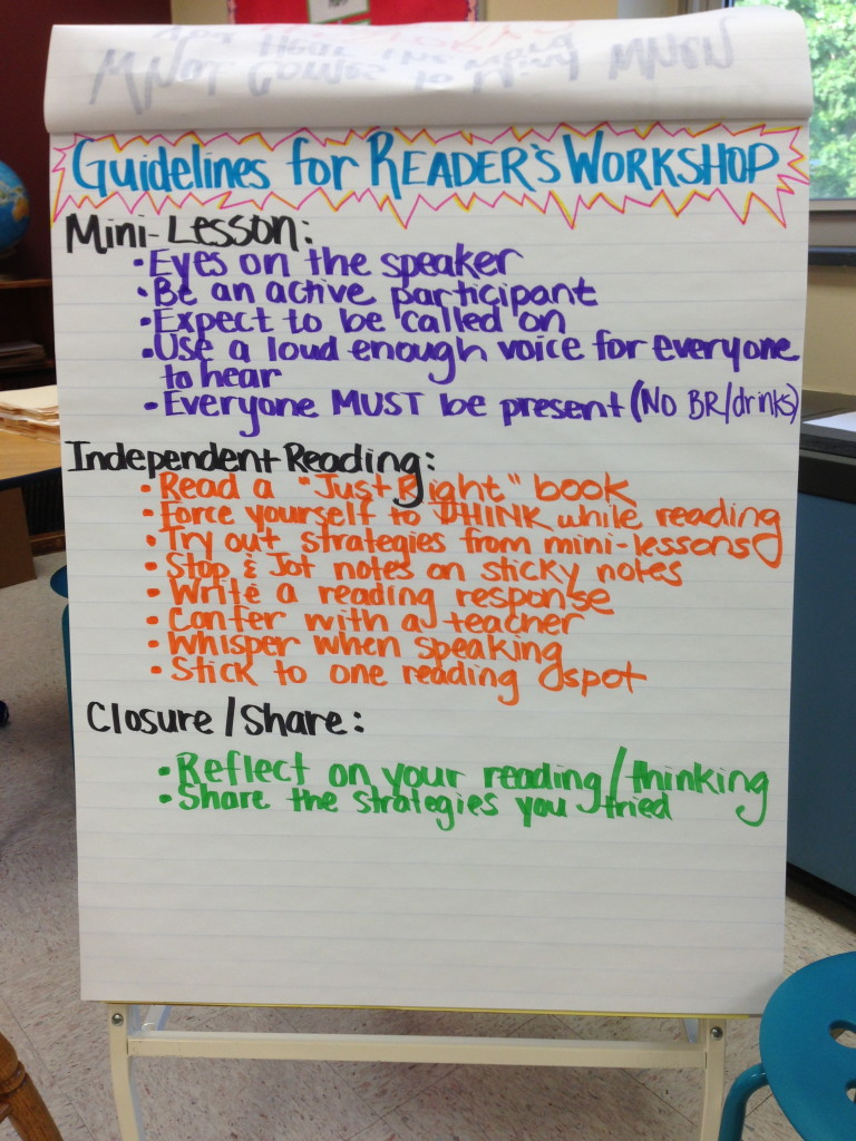 Guideslines to Reading Workshop