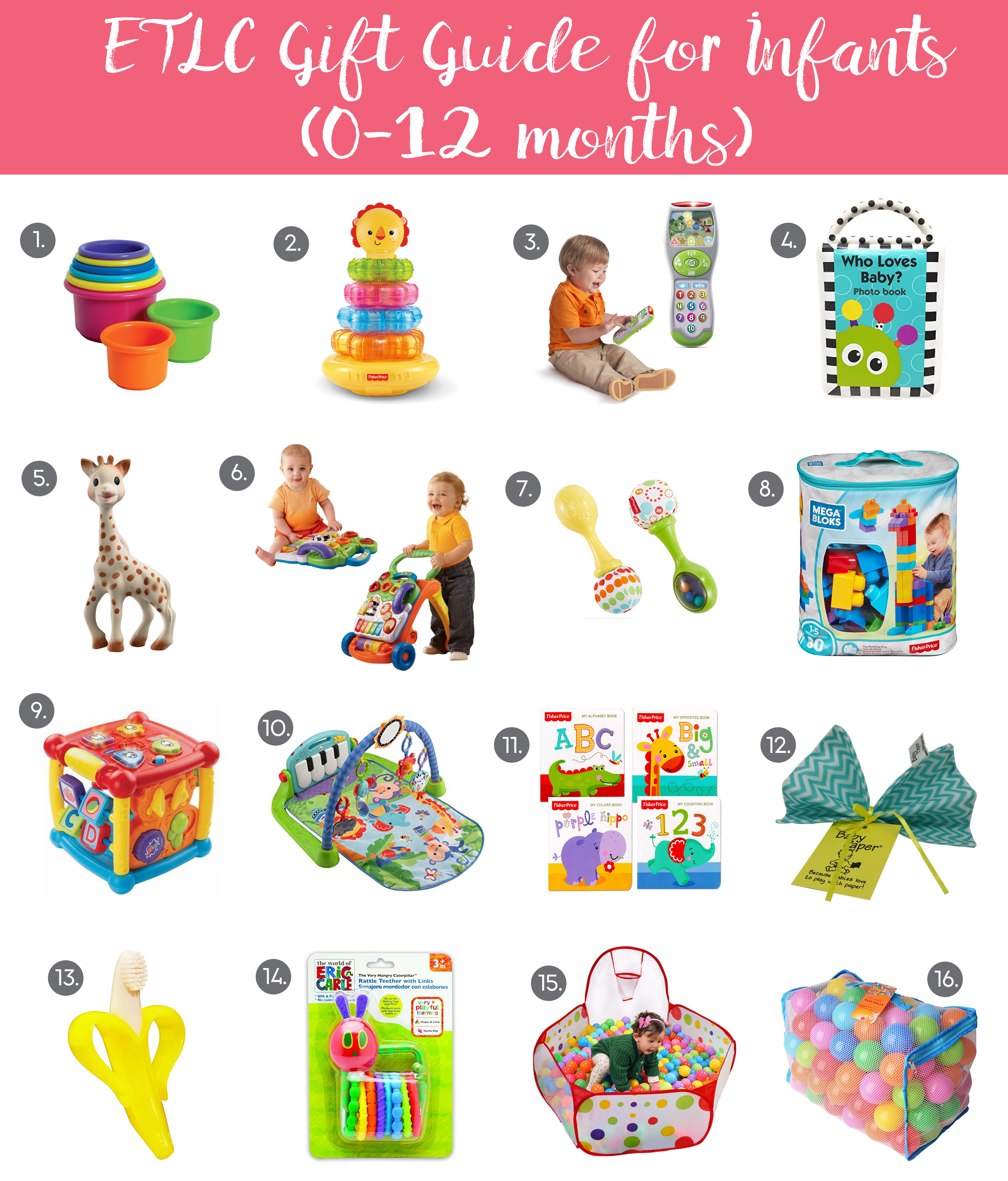 ETLC Gift Guide for Infants 0 12 months Eat Teach Laugh Craft